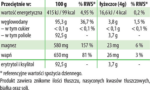 SteviaBase Nturalny Słodzik Stewia, Ksylitol, Erytrytol