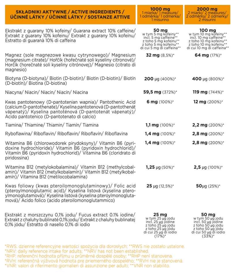 Nutrivi get up+ skład - magnez, witamina B12, witamina B6, niacyna, ekstrakt z guarany, ekstrakt z morszczynu