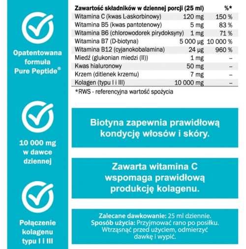 Premium Kolagen składniki aktywne